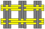 模紗織り平面図
