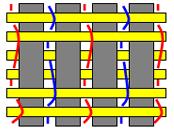 ストレートワープ A型平面図