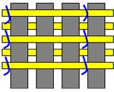 ストレートワープ B型平面図